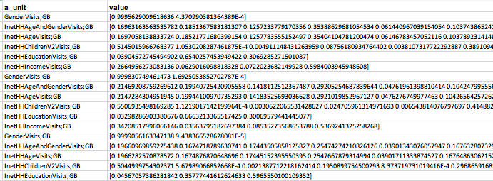 Στιγμιότυπο οθόνης από τα δεδομένα που έλαβα μετά από το σχετικό αίτημα πρόσβασης στις βάσεις της Quantcast